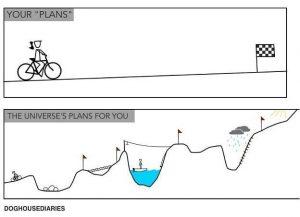 plan de carrière